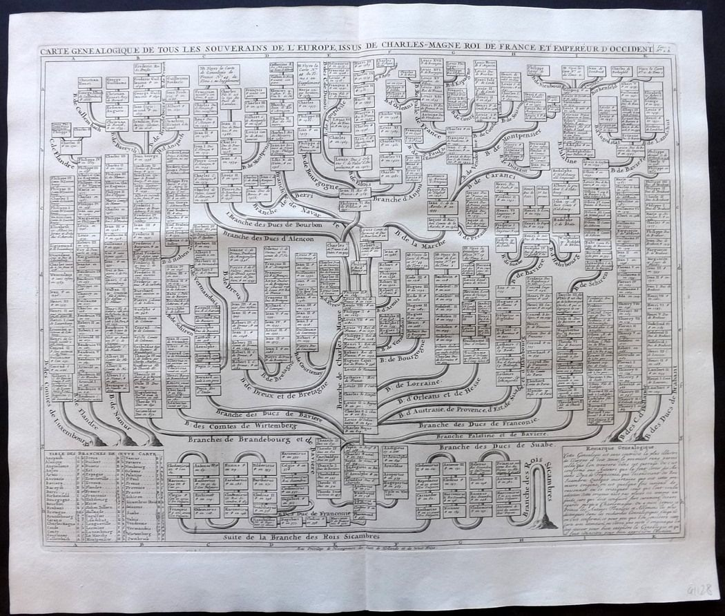 Clain 1708 Antique Genealogy Chart Charlemagne Empire King Of France 2 2a