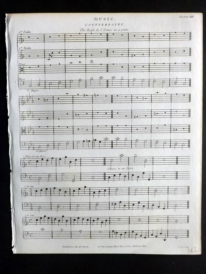 Rees 1820 Antique Print  Music 13 Counterpoint